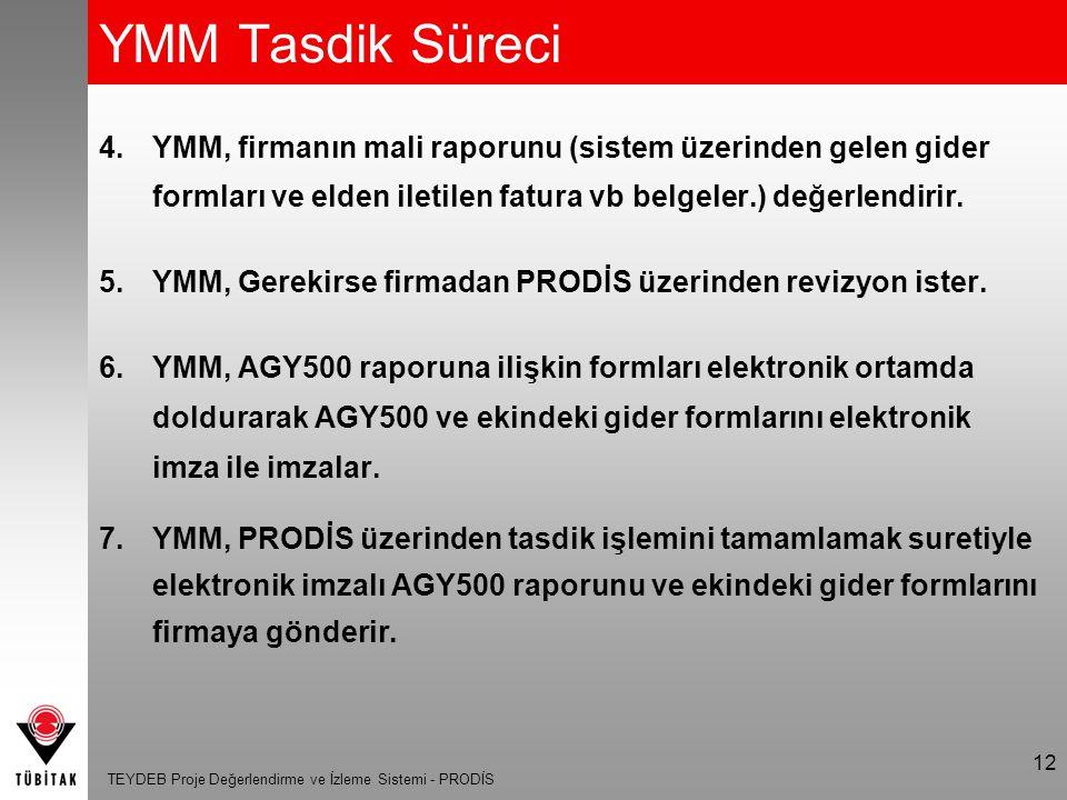 YMM Tasdik Süreci YMM, firmanın mali raporunu (sistem üzerinden gelen gider formları ve elden iletilen fatura vb belgeler.) değerlendirir.