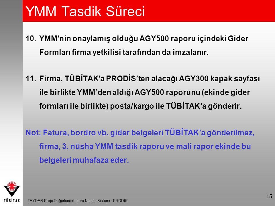 YMM Tasdik Süreci YMM nin onaylamış olduğu AGY500 raporu içindeki Gider Formları firma yetkilisi tarafından da imzalanır.