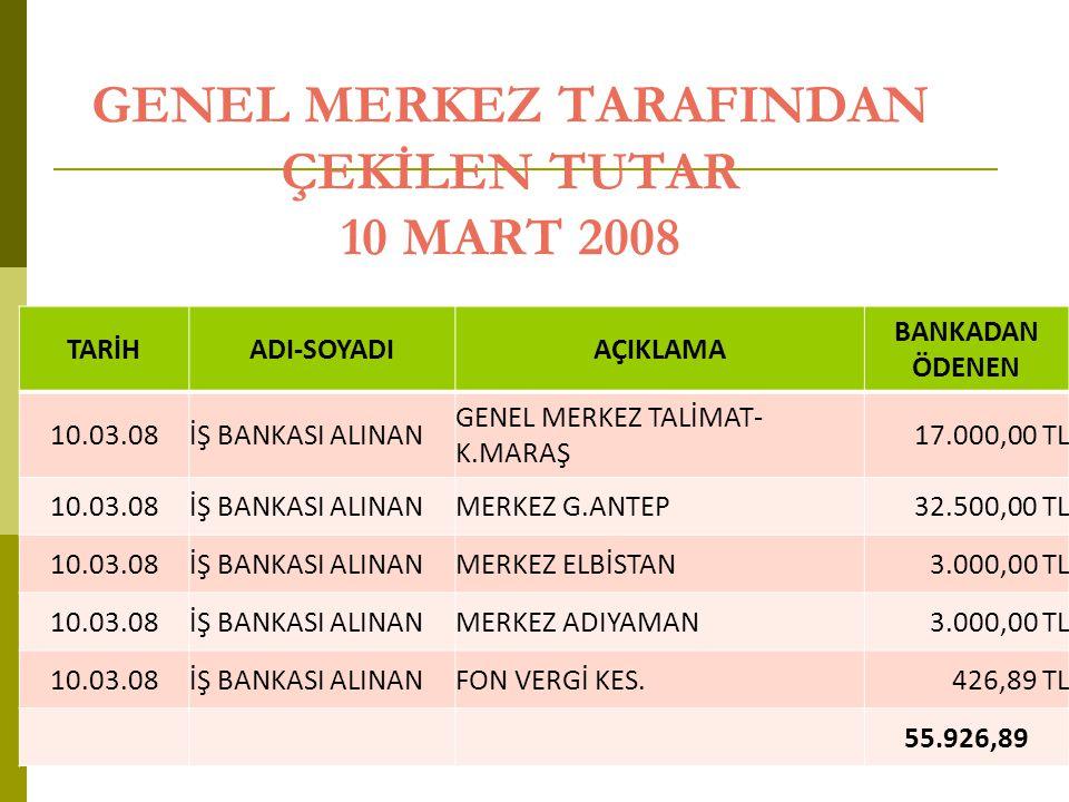GENEL MERKEZ TARAFINDAN ÇEKİLEN TUTAR 10 MART 2008