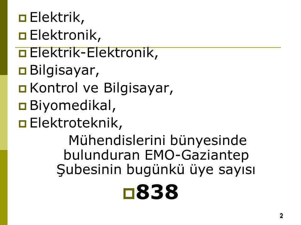 838 Elektrik, Elektronik, Elektrik-Elektronik, Bilgisayar,