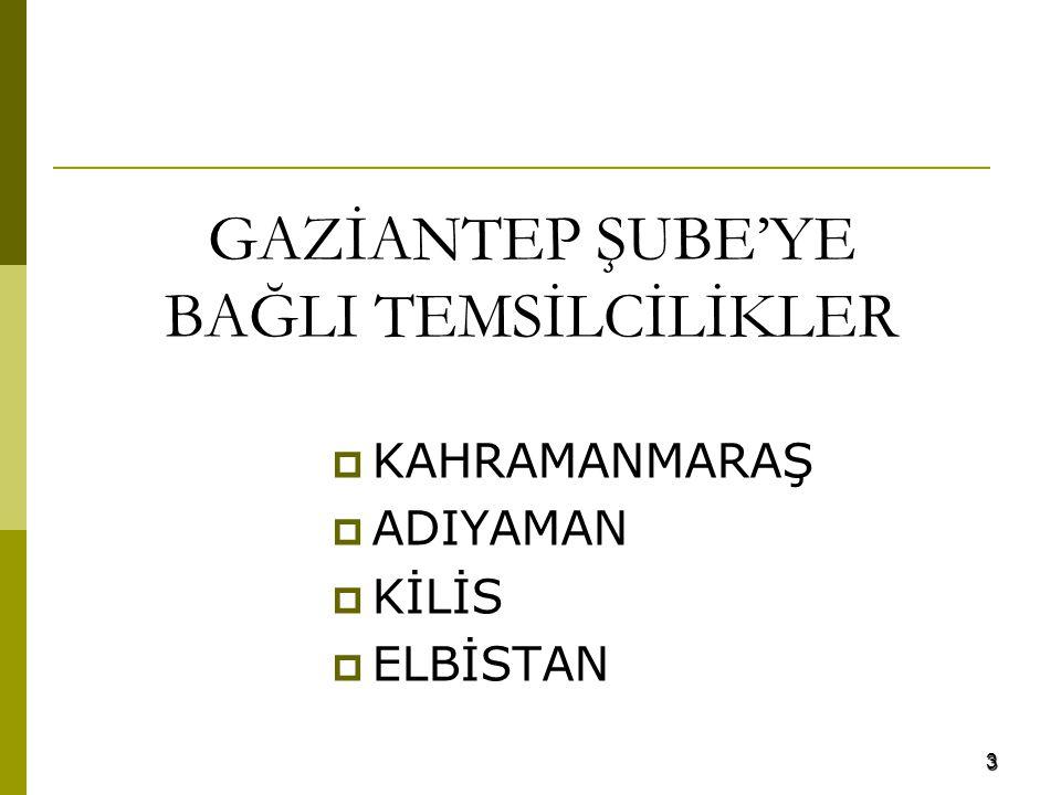 GAZİANTEP ŞUBE'YE BAĞLI TEMSİLCİLİKLER