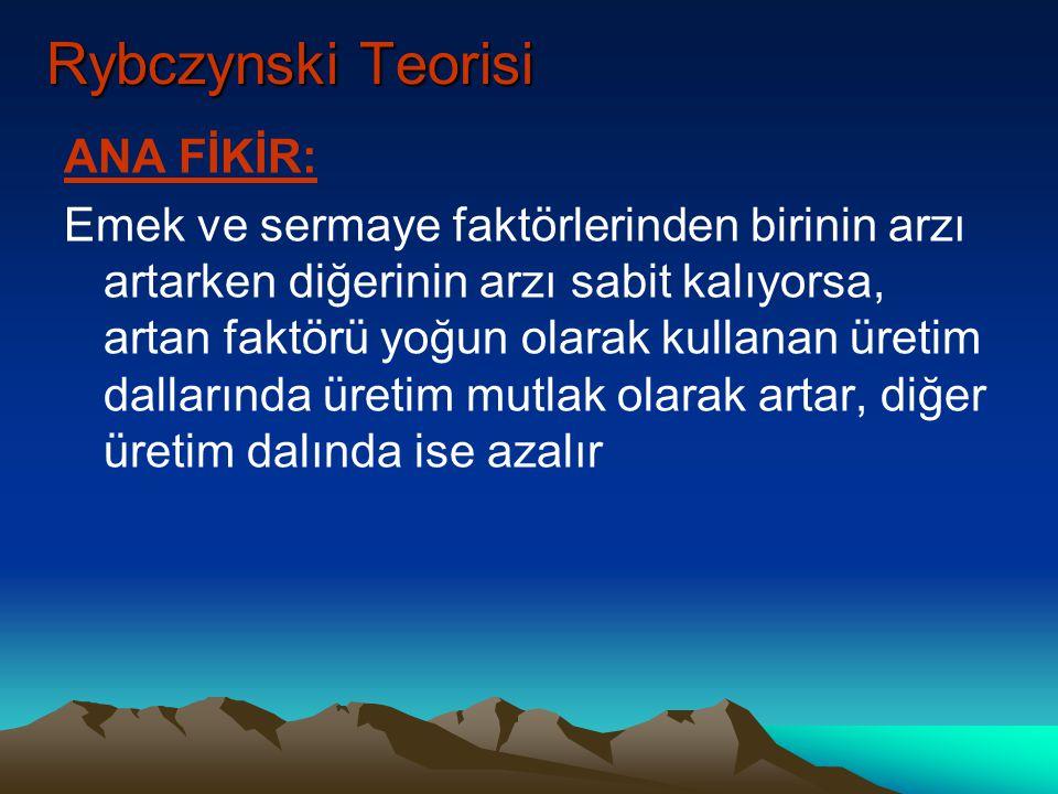 Rybczynski Teorisi ANA FİKİR: