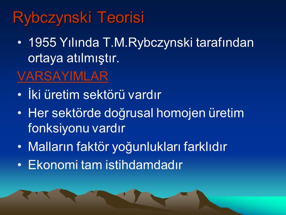Rybczynski Teorisi 1955 Yılında T.M.Rybczynski tarafından ortaya atılmıştır. VARSAYIMLAR. İki üretim sektörü vardır.
