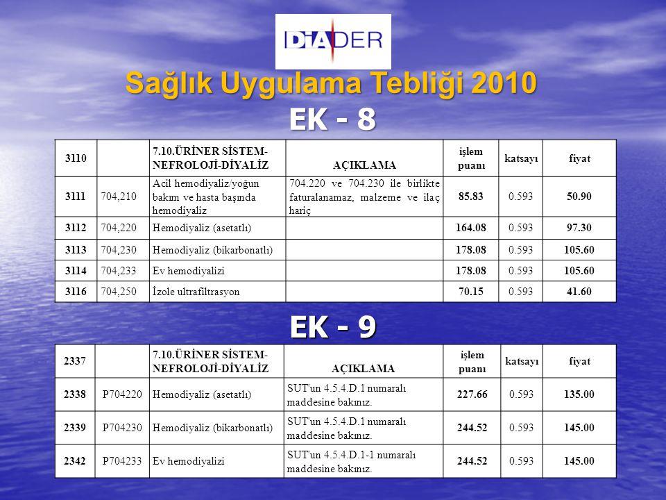 EK - 9 Sağlık Uygulama Tebliği 2010 EK - 8 3110