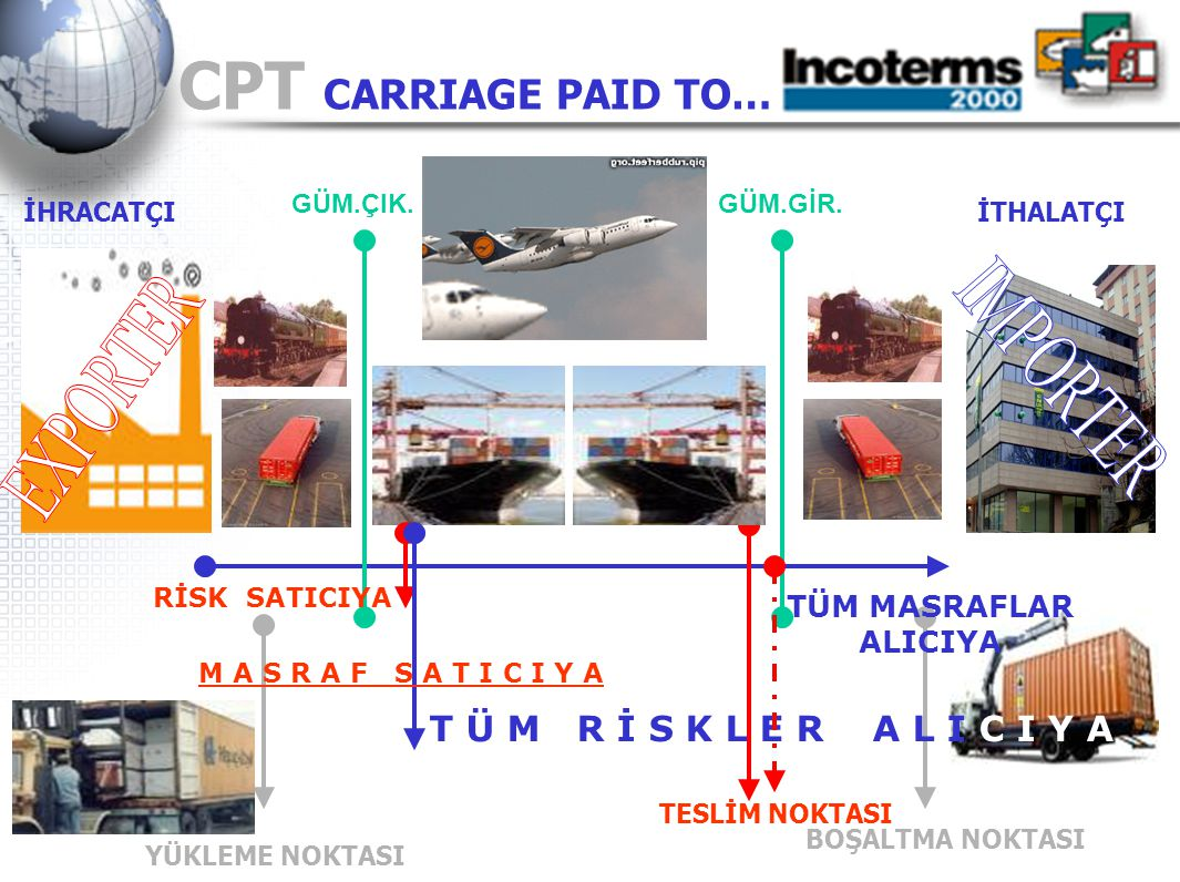 CPT CARRIAGE PAID TO… IMPORTER EXPORTER