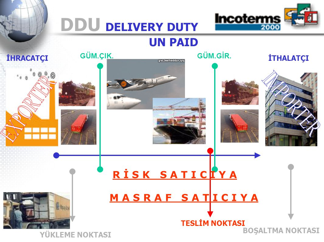 DDU DELIVERY DUTY UN PAID
