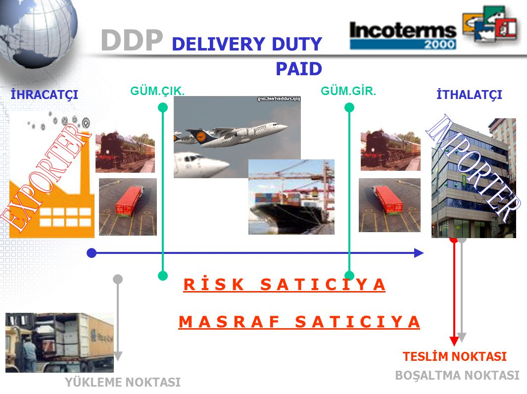 DDP DELIVERY DUTY PAID IMPORTER EXPORTER R İ S K S A T I C I Y A