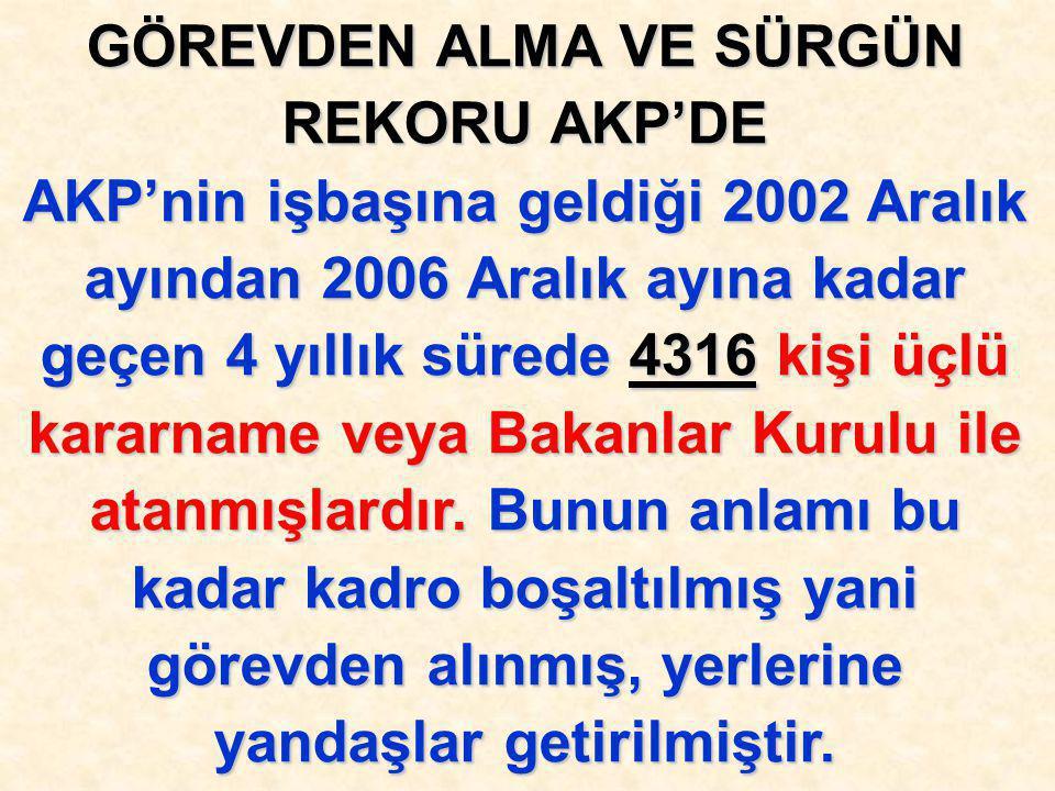 GÖREVDEN ALMA VE SÜRGÜN REKORU AKP'DE AKP'nin işbaşına geldiği 2002 Aralık ayından 2006 Aralık ayına kadar geçen 4 yıllık sürede 4316 kişi üçlü kararname veya Bakanlar Kurulu ile atanmışlardır.