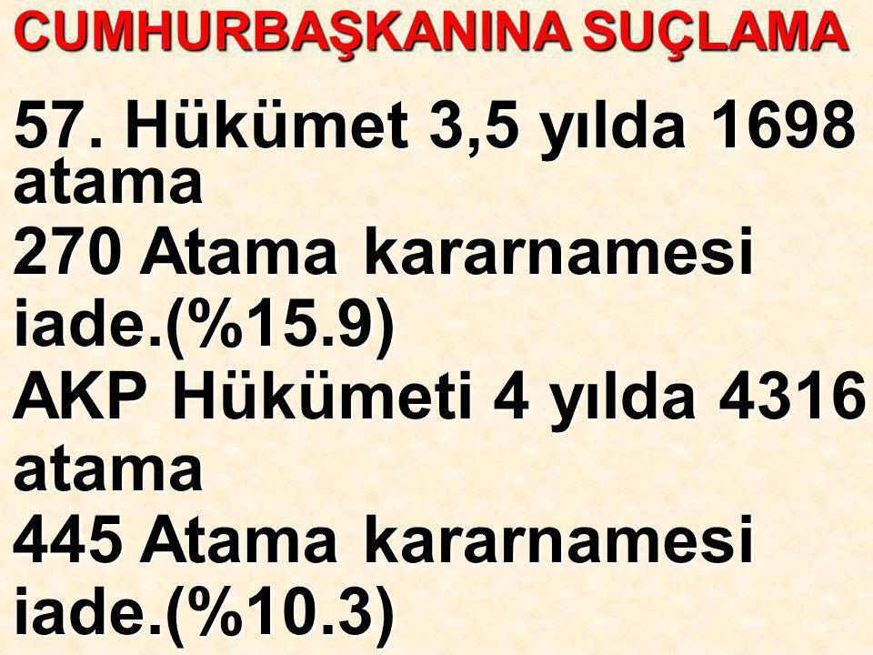 270 Atama kararnamesi iade.(%15.9) AKP Hükümeti 4 yılda 4316 atama