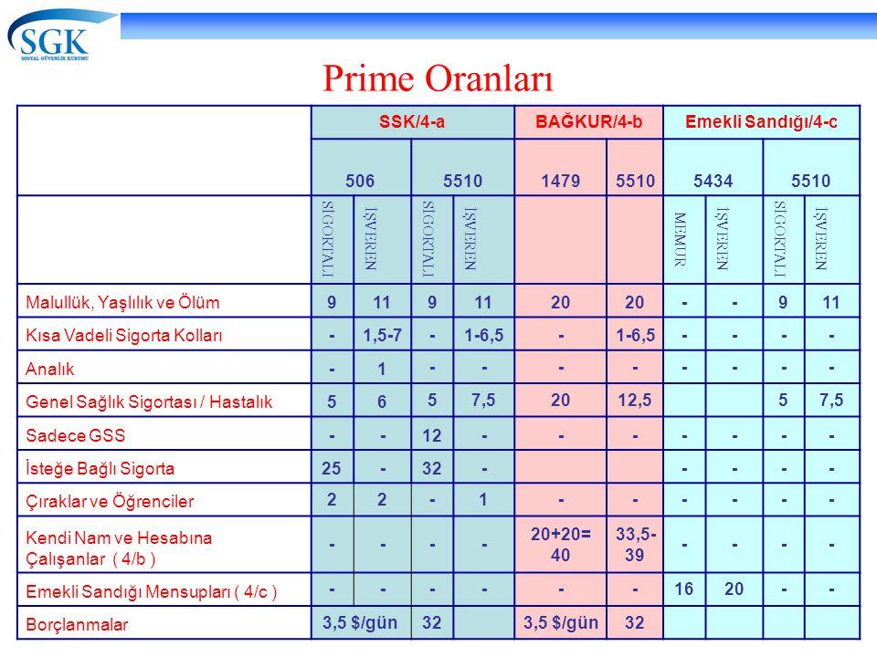 Prime Oranları SSK/4-a BAĞKUR/4-b Emekli Sandığı/4-c 506 5510 1479