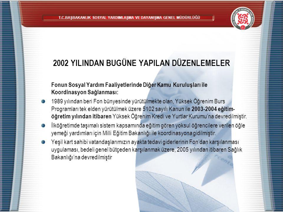 2002 YILINDAN BUGÜNE YAPILAN DÜZENLEMELER