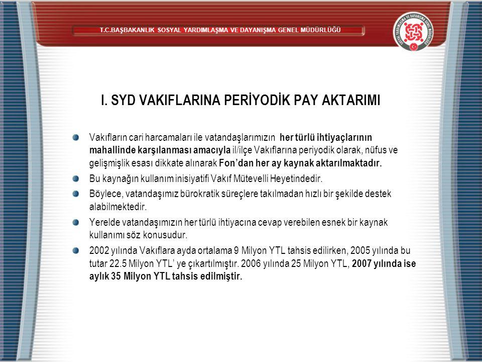 I. SYD VAKIFLARINA PERİYODİK PAY AKTARIMI