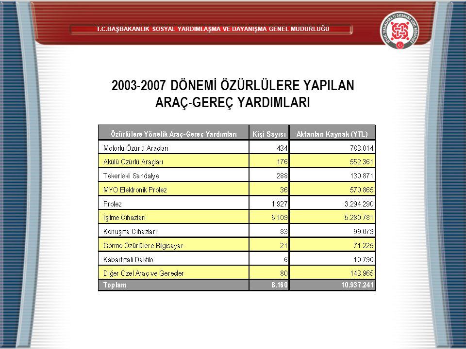 2003-2007 DÖNEMİ ÖZÜRLÜLERE YAPILAN ARAÇ-GEREÇ YARDIMLARI