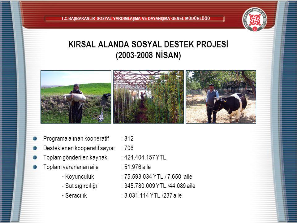 KIRSAL ALANDA SOSYAL DESTEK PROJESİ (2003-2008 NİSAN)