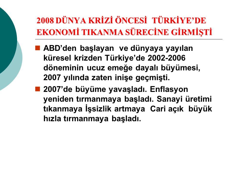 2008 DÜNYA KRİZİ ÖNCESİ TÜRKİYE'DE EKONOMİ TIKANMA SÜRECİNE GİRMİŞTİ