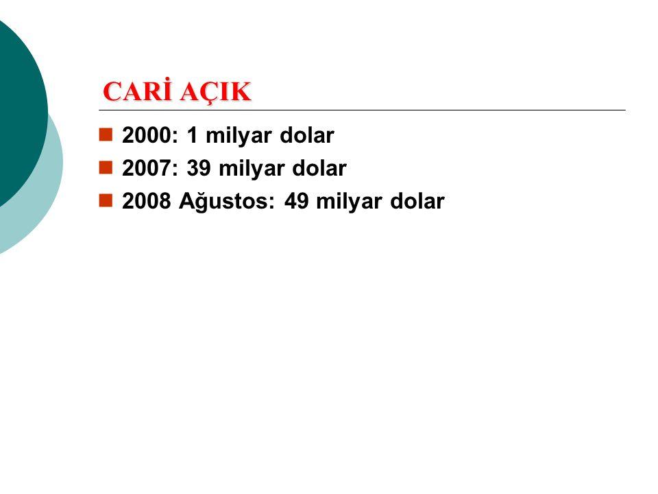 CARİ AÇIK 2000: 1 milyar dolar 2007: 39 milyar dolar