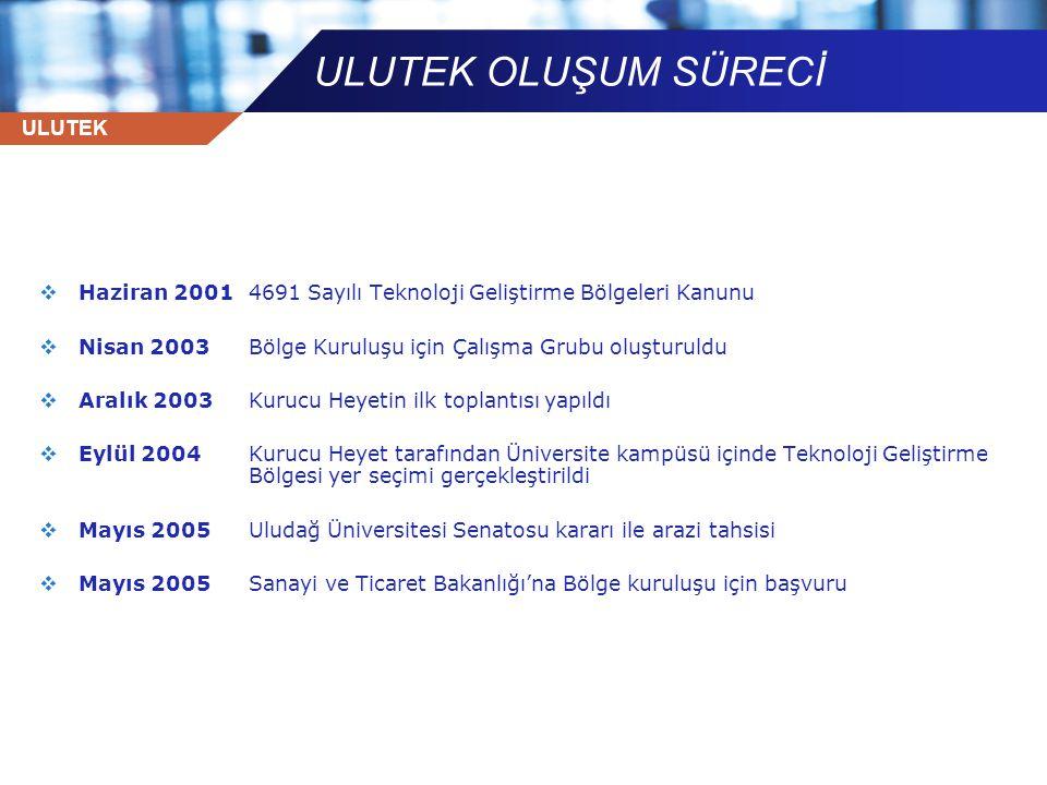 ULUTEK OLUŞUM SÜRECİ Haziran 2001 4691 Sayılı Teknoloji Geliştirme Bölgeleri Kanunu. Nisan 2003 Bölge Kuruluşu için Çalışma Grubu oluşturuldu.