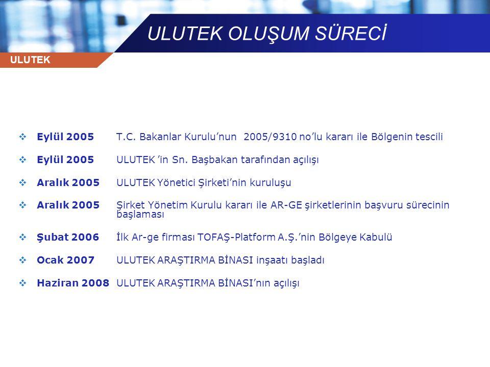 ULUTEK OLUŞUM SÜRECİ Eylül 2005 T.C. Bakanlar Kurulu'nun 2005/9310 no'lu kararı ile Bölgenin tescili.