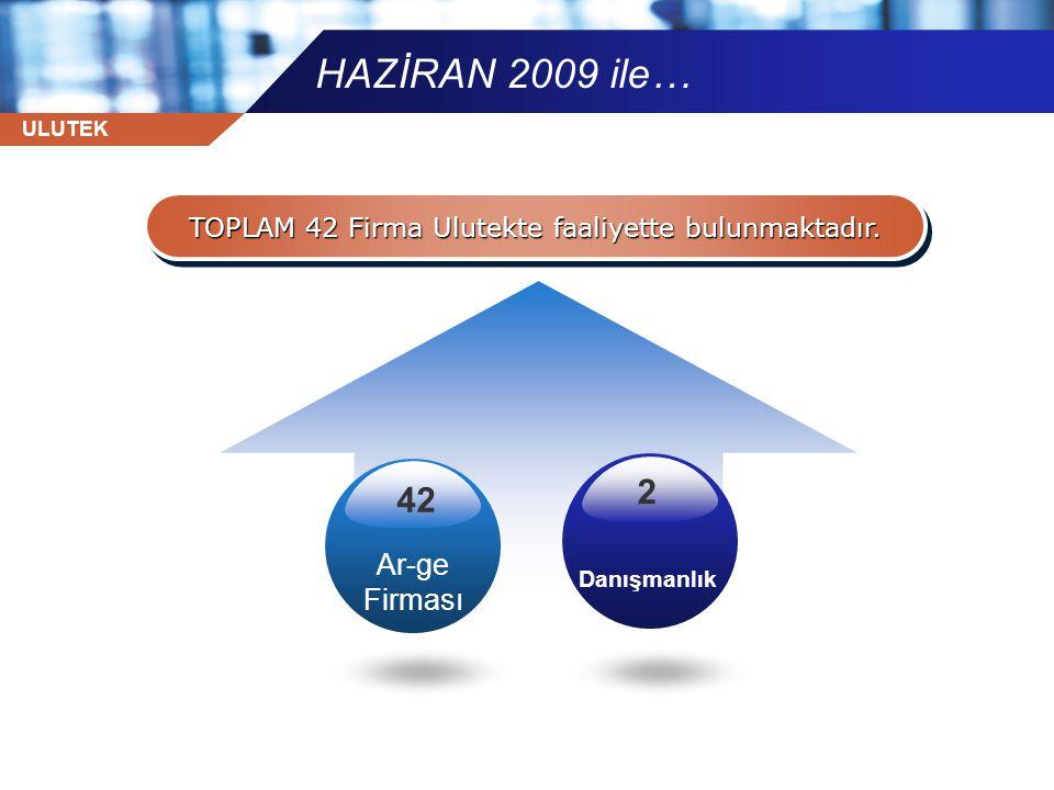 TOPLAM 42 Firma Ulutekte faaliyette bulunmaktadır.