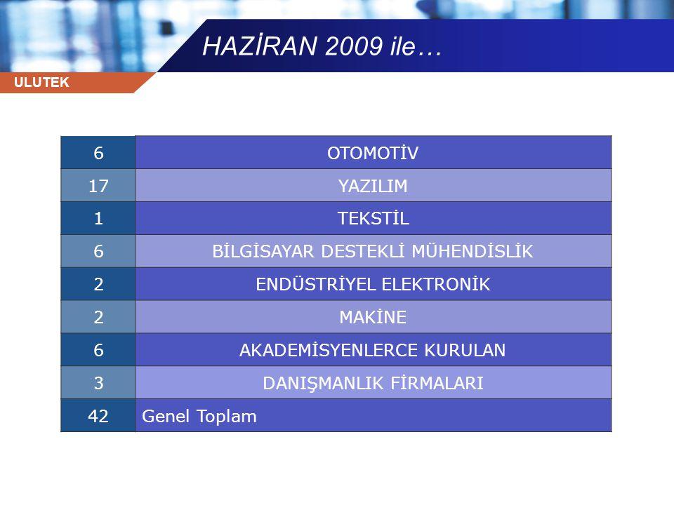 HAZİRAN 2009 ile… 6 OTOMOTİV 17 YAZILIM 1 TEKSTİL