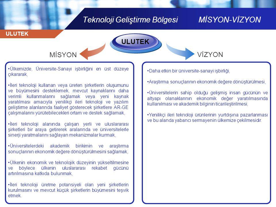 Teknoloji Geliştirme Bölgesi MİSYON-VİZYON