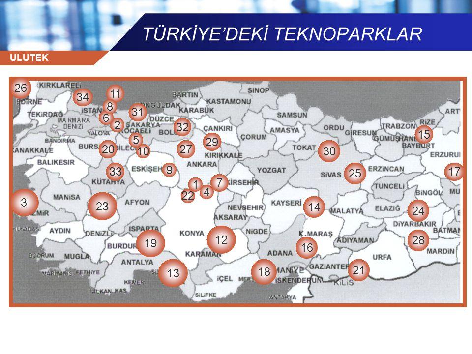 TÜRKİYE'DEKİ TEKNOPARKLAR