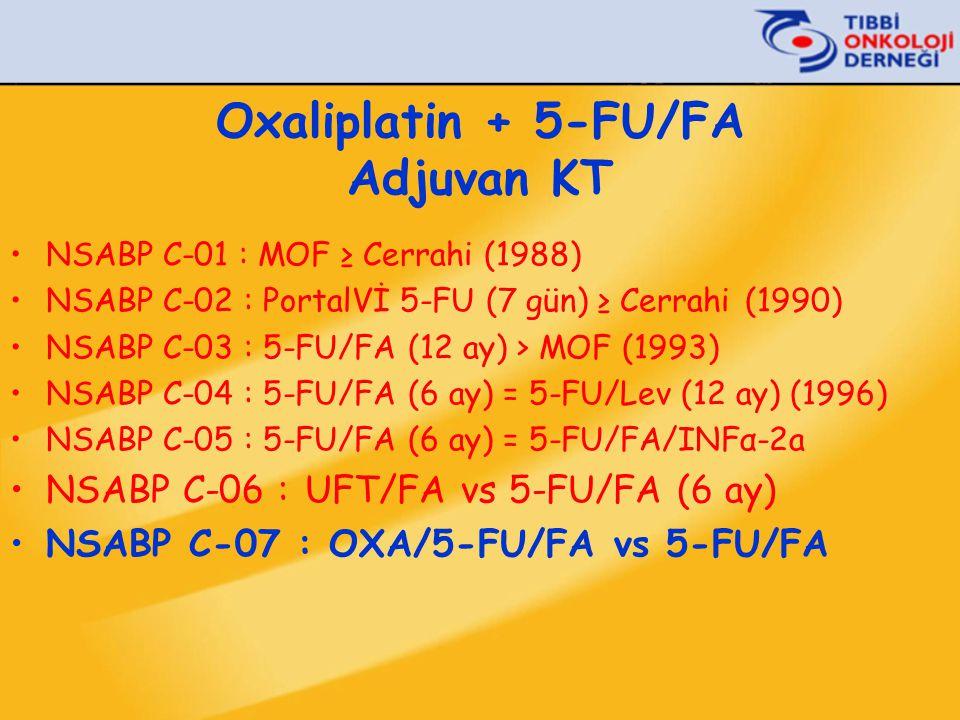 Oxaliplatin + 5-FU/FA Adjuvan KT