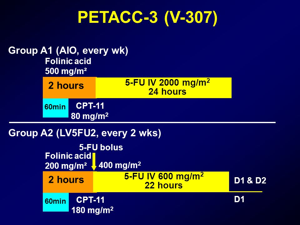 PETACC-3 (V-307) Group A1 (AIO, every wk) 2 hours CPT-11