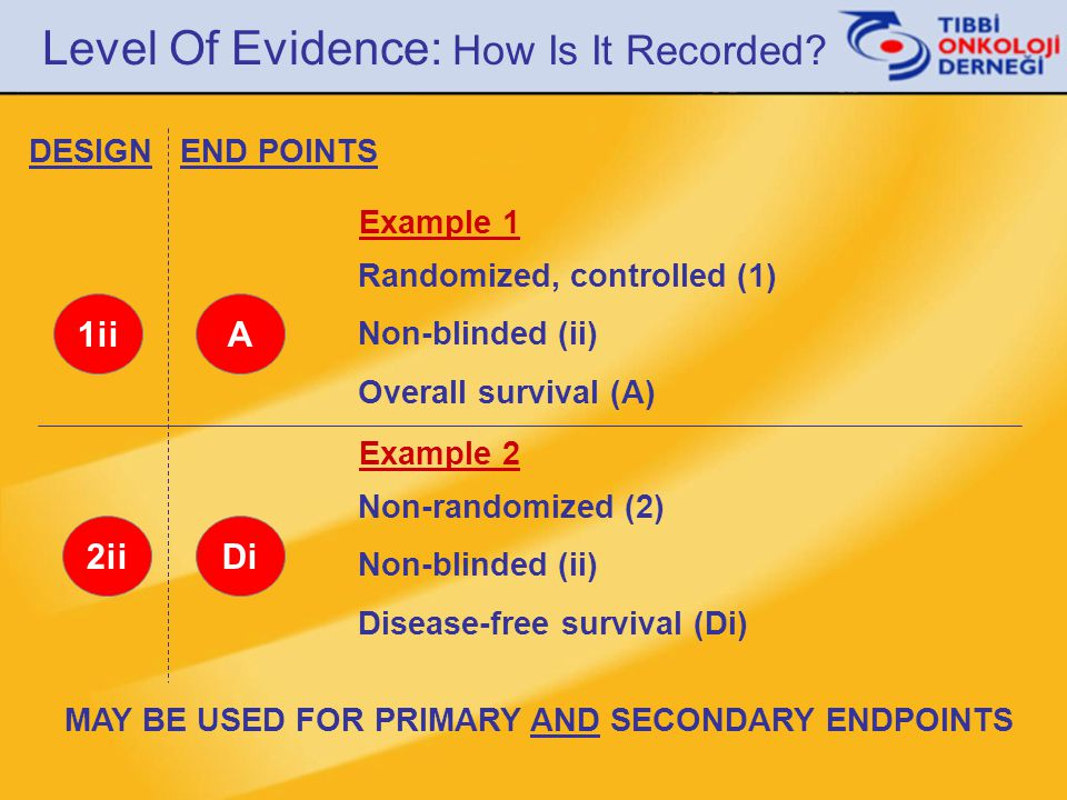 Level Of Evidence: How Is It Recorded