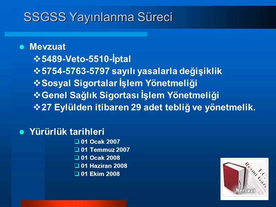 SSGSS Yayınlanma Süreci