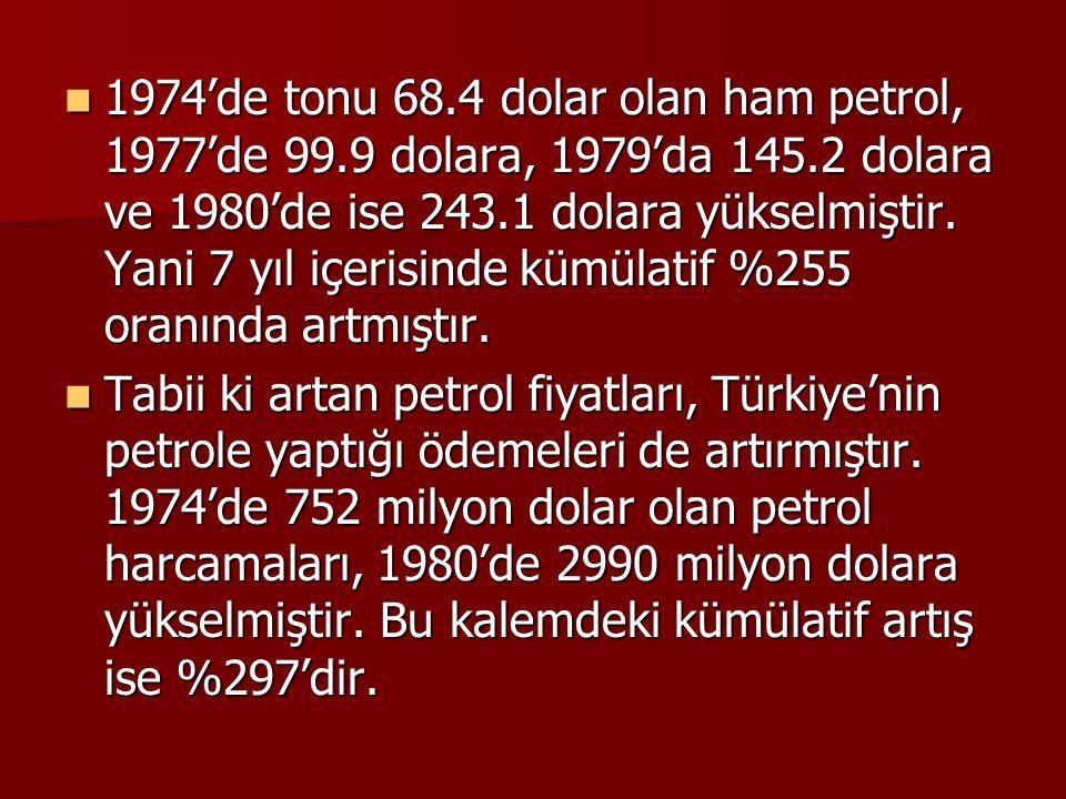 1974'de tonu 68. 4 dolar olan ham petrol, 1977'de 99