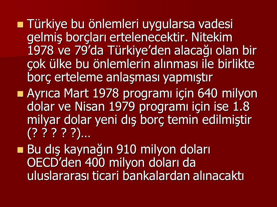 Türkiye bu önlemleri uygularsa vadesi gelmiş borçları ertelenecektir