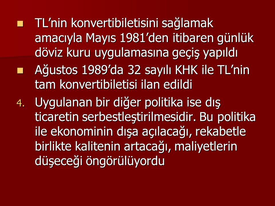 TL'nin konvertibiletisini sağlamak amacıyla Mayıs 1981'den itibaren günlük döviz kuru uygulamasına geçiş yapıldı