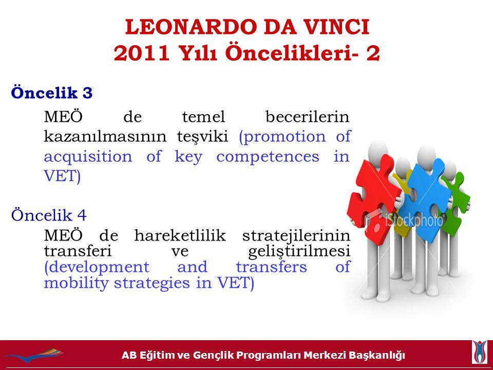 LEONARDO DA VINCI 2011 Yılı Öncelikleri- 2