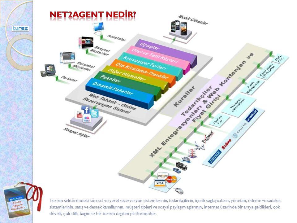 Net2Agent Nedİr
