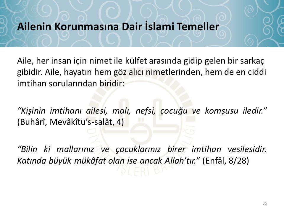 Ailenin Korunmasına Dair İslami Temeller