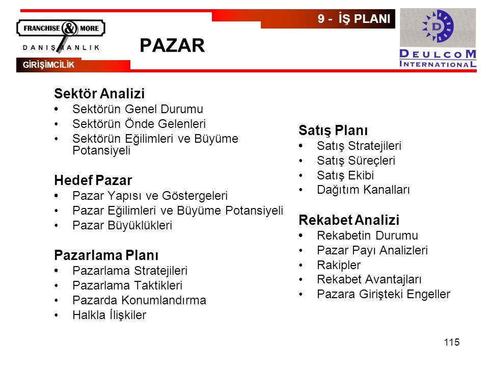 PAZAR Sektör Analizi Satış Planı Hedef Pazar Pazarlama Planı