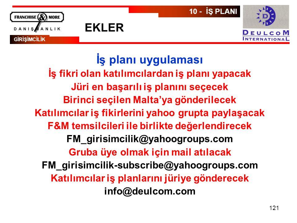 EKLER İş planı uygulaması