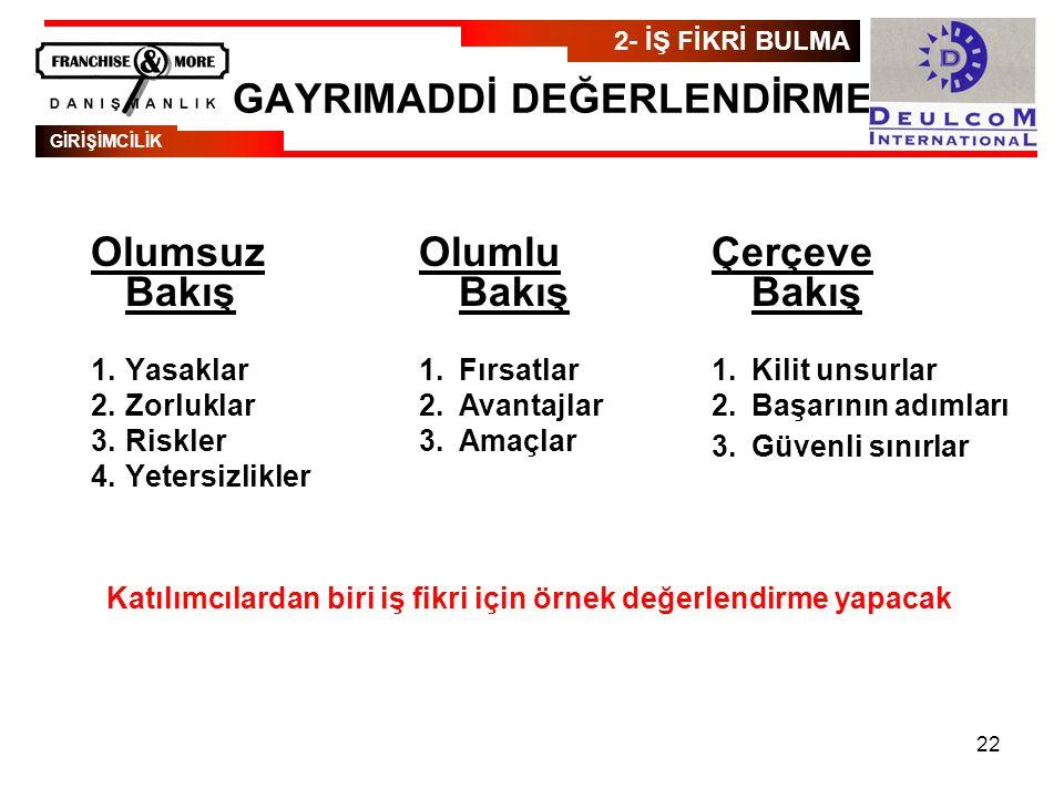 GAYRIMADDİ DEĞERLENDİRME