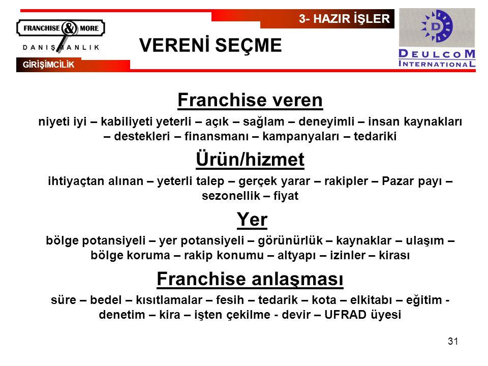 Franchise veren Ürün/hizmet Franchise anlaşması