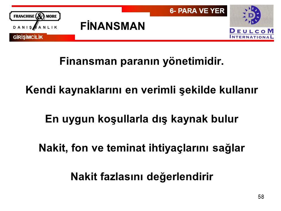 Finansman paranın yönetimidir.