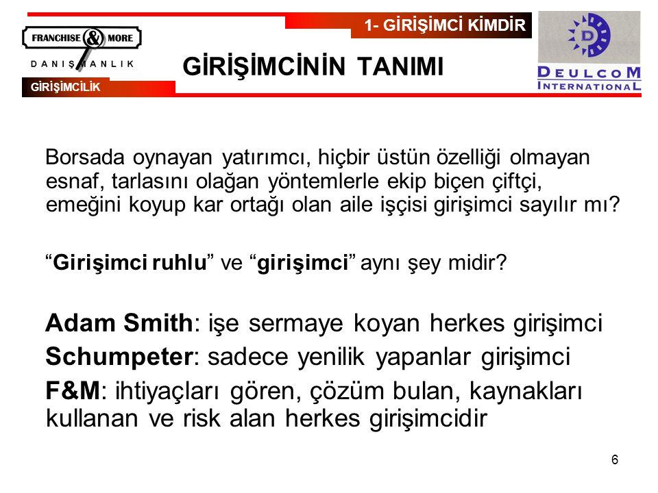Adam Smith: işe sermaye koyan herkes girişimci