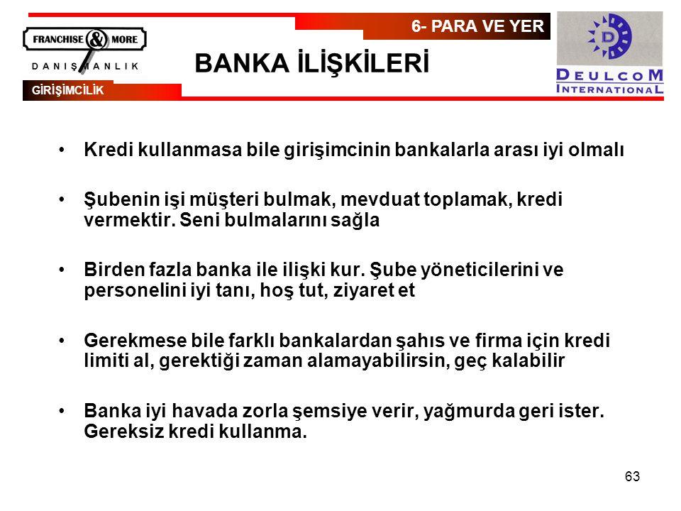 6- PARA VE YER BANKA İLİŞKİLERİ. GİRİŞİMCİLİK. Kredi kullanmasa bile girişimcinin bankalarla arası iyi olmalı.