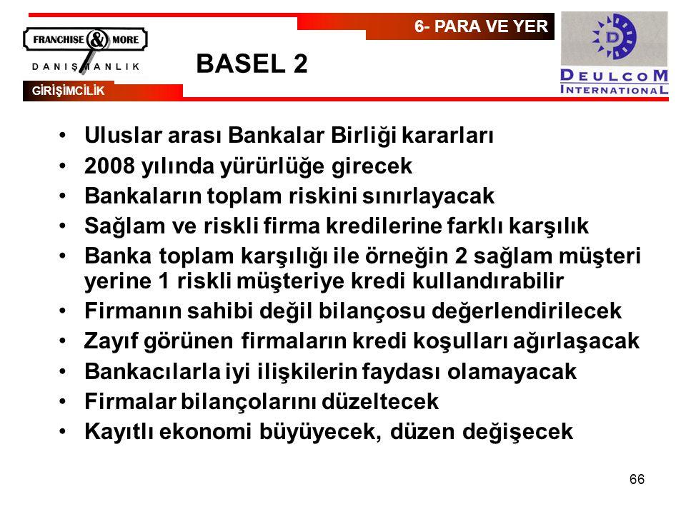 BASEL 2 Uluslar arası Bankalar Birliği kararları