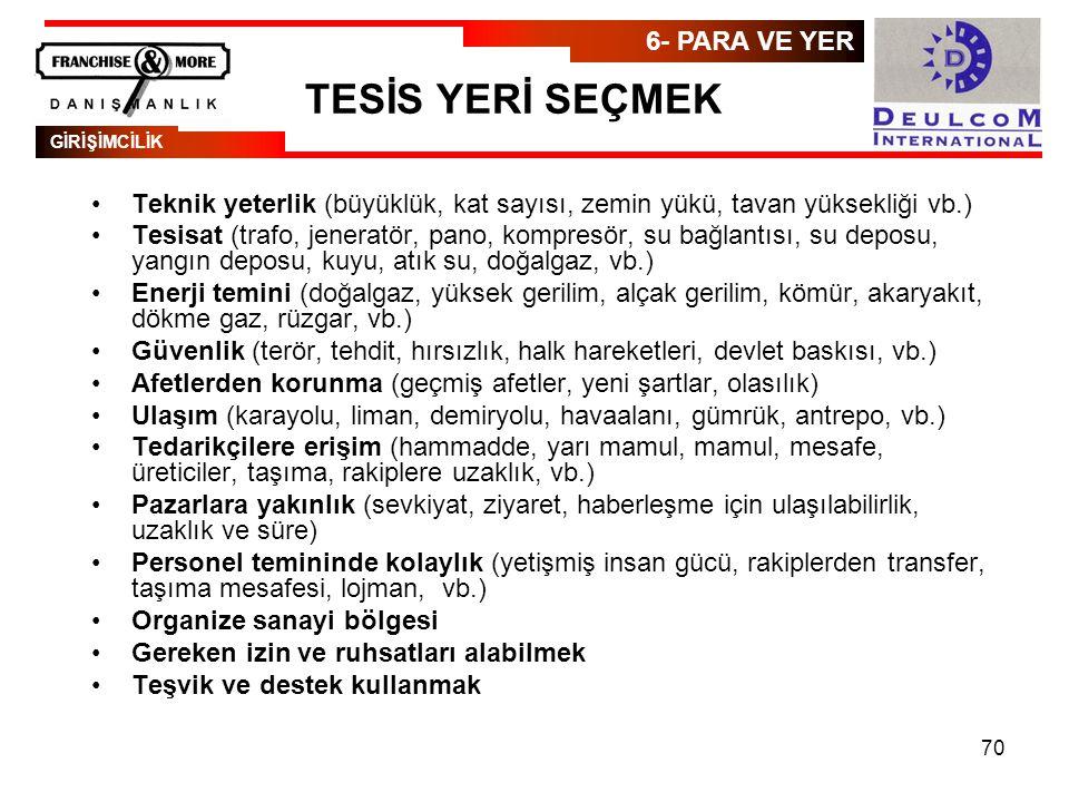 TESİS YERİ SEÇMEK 6- PARA VE YER