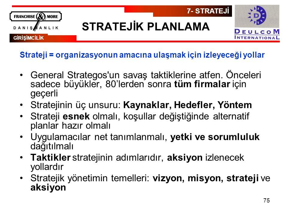 7- STRATEJİ STRATEJİK PLANLAMA. GİRİŞİMCİLİK. Strateji = organizasyonun amacına ulaşmak için izleyeceği yollar.