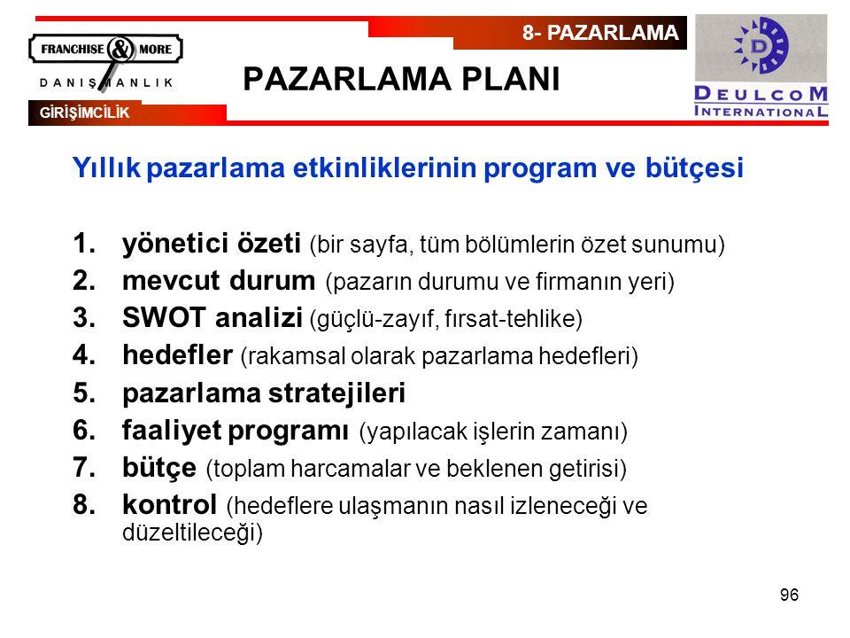 PAZARLAMA PLANI Yıllık pazarlama etkinliklerinin program ve bütçesi