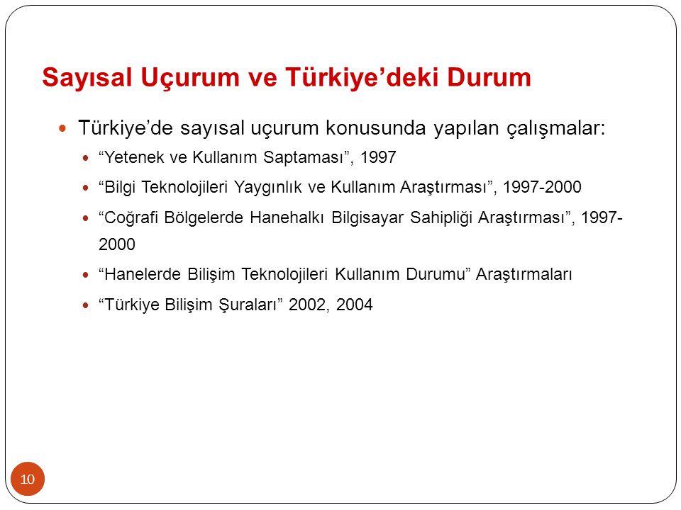 Sayısal Uçurum ve Türkiye'deki Durum