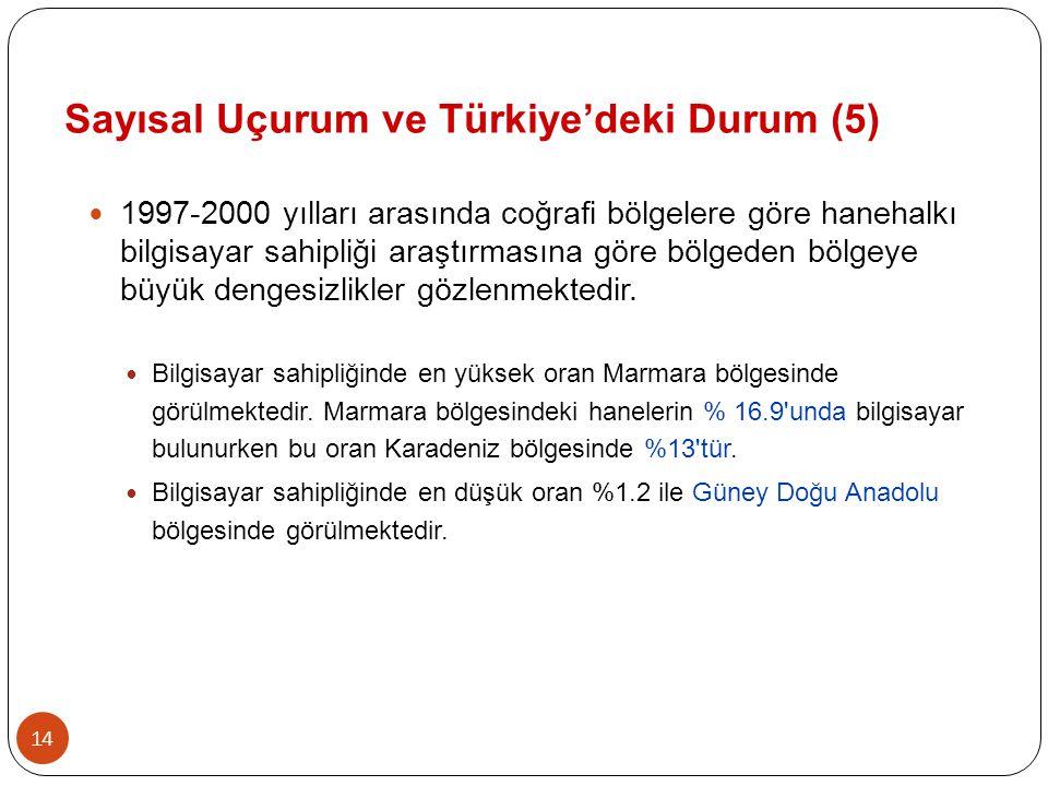 Sayısal Uçurum ve Türkiye'deki Durum (5)