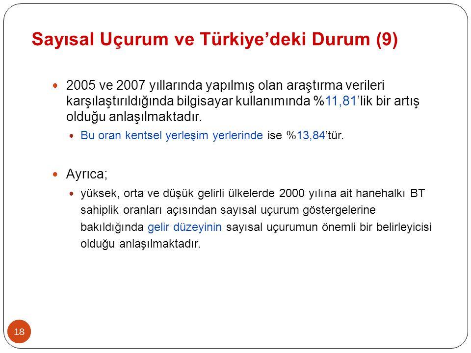 Sayısal Uçurum ve Türkiye'deki Durum (9)